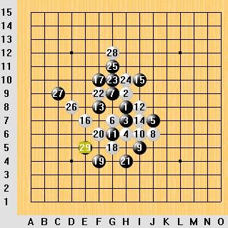 五子棋 补杀 技巧简介图片